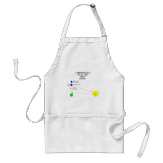 I survived the Great American Solar Eclipse 2017 Adult Apron