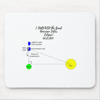 I survived the Great American Solar Eclipse 2017 Mouse Pad