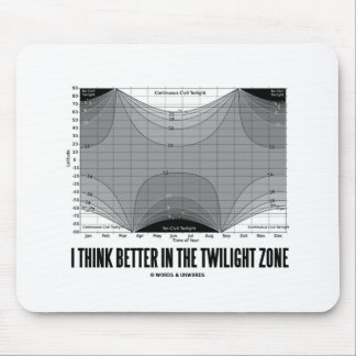 I Think Better In The Twilight Zone (Latitude) Mouse Pad
