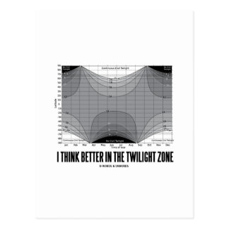 I Think Better In The Twilight Zone (Latitude) Post Cards
