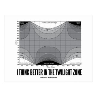 I Think Better In The Twilight Zone (Latitude) Postcard