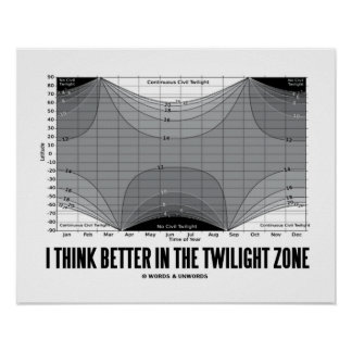 I Think Better In The Twilight Zone (Latitude) Poster