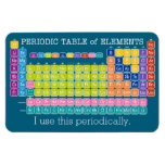 I use this Periodically Periodic Table of Elements Rectangular Photo Magnet