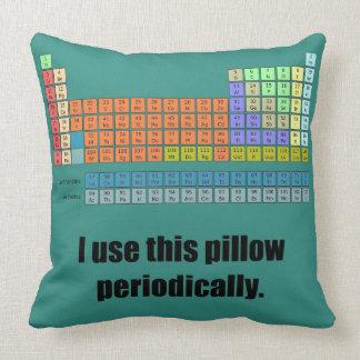 I Use This Pillow Periodically Throw Pillow