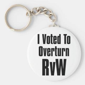 I Voted to Overturn RvW Keychain