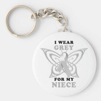 I Wear Grey for my Niece Keychain