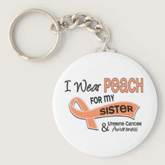 I Wear Peach 42 Sister Uterine Cancer Keychain