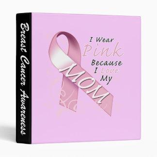 I Wear Pink Because I Love My Mom Binder