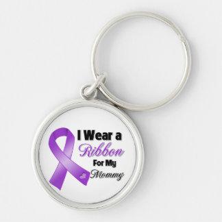 I Wear Purple For My Mommy Key Chain