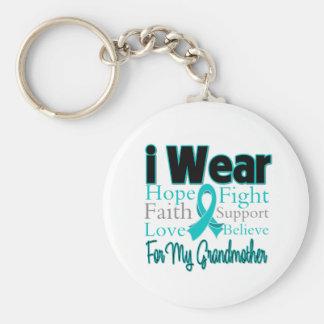 I Wear Ribbon Collage Grandmother - Ovarian Cancer Basic Round Button Keychain