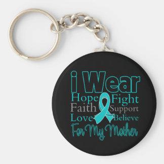 I Wear Ribbon Collage Mother - Ovarian Cancer Basic Round Button Keychain