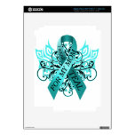 I Wear Teal for my Mom.png iPad 3 Skins
