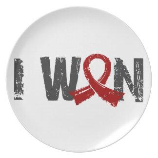 I Won Multiple Myeloma Dinner Plates