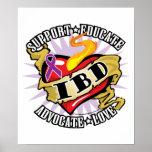 IBD Classic Heart Poster