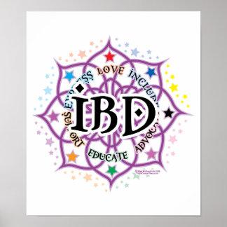 IBD Lotus Posters