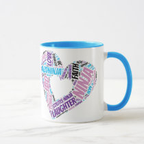 #IBDninja Word Cloud Mug
