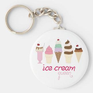 Ice Cream Queen Keychain
