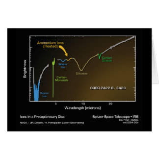 Ices in a Protoplanetary Disc -– Spitzer Space Tel Card