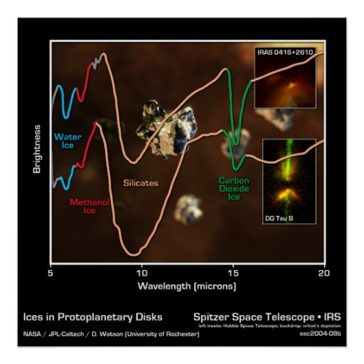 Ices in Protoplanetary Disks – Spitzer Space Teles Print