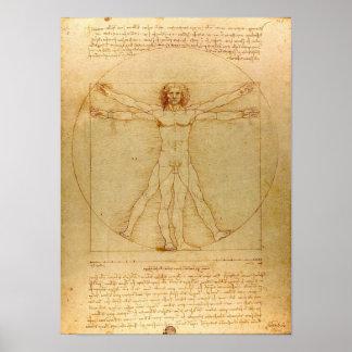 Iconic Leonardo da Vinci Vetruvian Man Poster