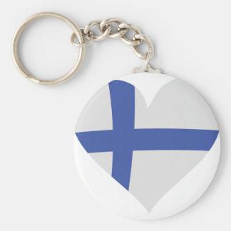 Icono del corazón de Finlandia Llavero