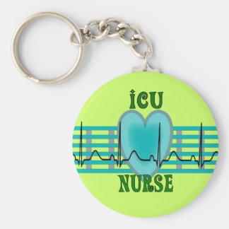 ICU Nurse Gifts,  QRS & Heart Design Keychain