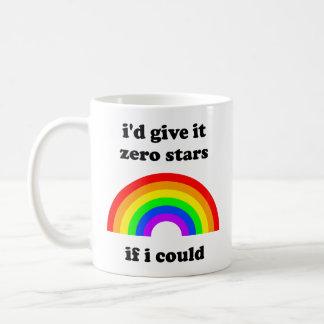 """I'd give it zero stars"" mug Coffee Mug"