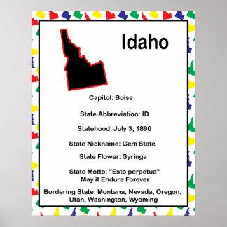 Idaho Information Educational Poster