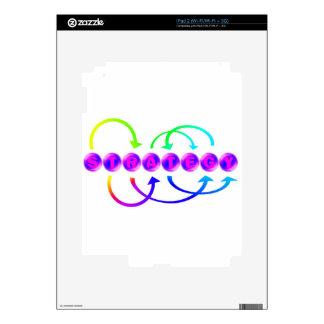 Idea de la estrategia iPad 2 skins