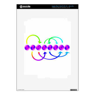 Idea de la estrategia iPad 3 skins