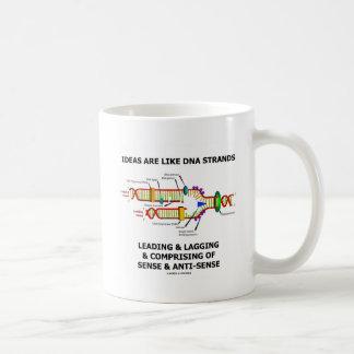 Ideas Are Like DNA Strands Leading & Lagging Mug