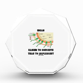 Ideas Easier To Conceive Than To Implement Acrylic Award