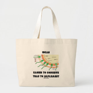 Ideas Easier To Conceive Than To Implement Large Tote Bag