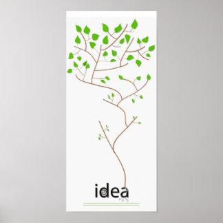 Ideas Grow Print