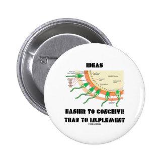 Ideas más fáciles concebir que ejecutar chapa redonda 5 cm