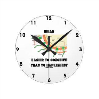 Ideas más fáciles concebir que ejecutar reloj redondo mediano