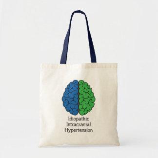 Idiopathic Intracranial Hypertension Brain Tote