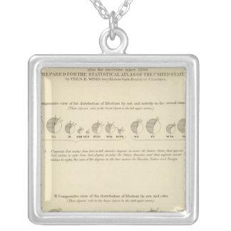 Idiotas, litografía estadística 1870 de los E.E.U. Colgante Cuadrado