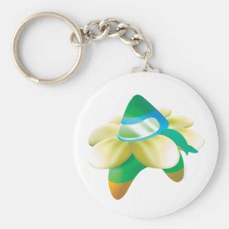Idolz I Imish Stro Basic Round Button Keychain