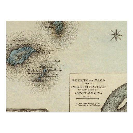 Ids de Madeira Postal