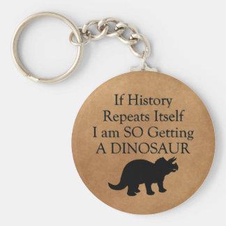 If History Rpeats Itself... KeyChain