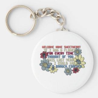If I had a flower Basic Round Button Keychain