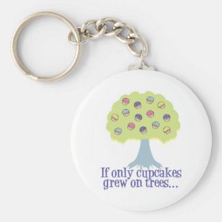 If only Cupcakes on Trees Key Chain
