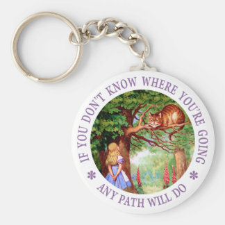 If You Don't Know Where You're Going... Keychain