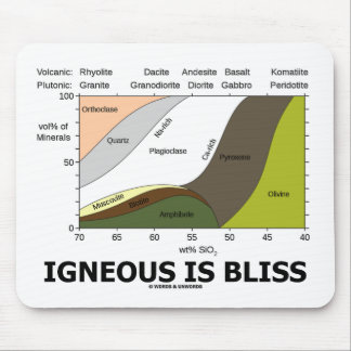 Igneous Is Bliss (Geology Ignorance Is Bliss) Mouse Pad