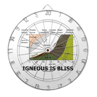 Igneous Is Bliss (Silica Content Igneous Rocks) Dartboard