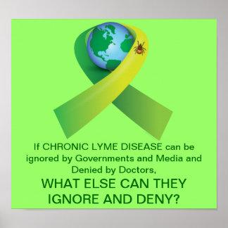 Ignorando y negando epidemia crónica de la póster