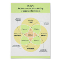 Ikigai: Finding your Reason for Being Poster