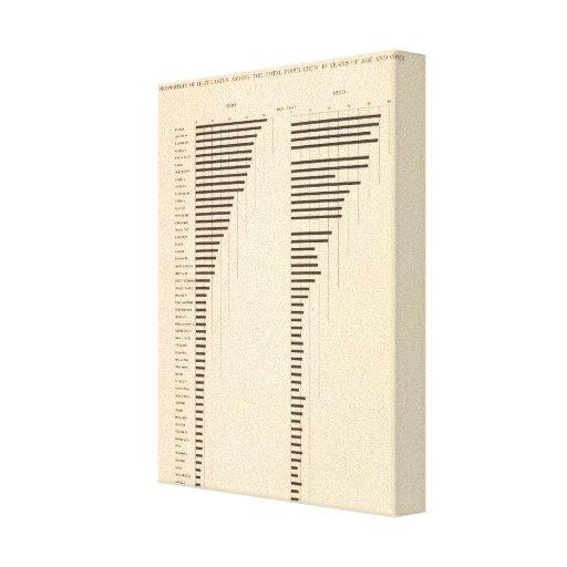 Illiterates de 82 proporciones por el estado 1900, impresión en lienzo estirada