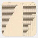 Illiterates de 82 proporciones por el estado 1900, pegatina cuadrada